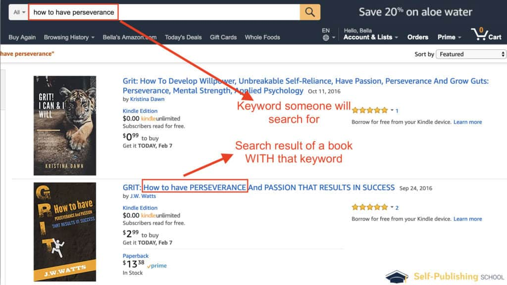 amazon publishing keywords