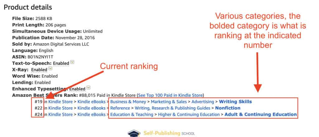 publishing a book on amazon categories