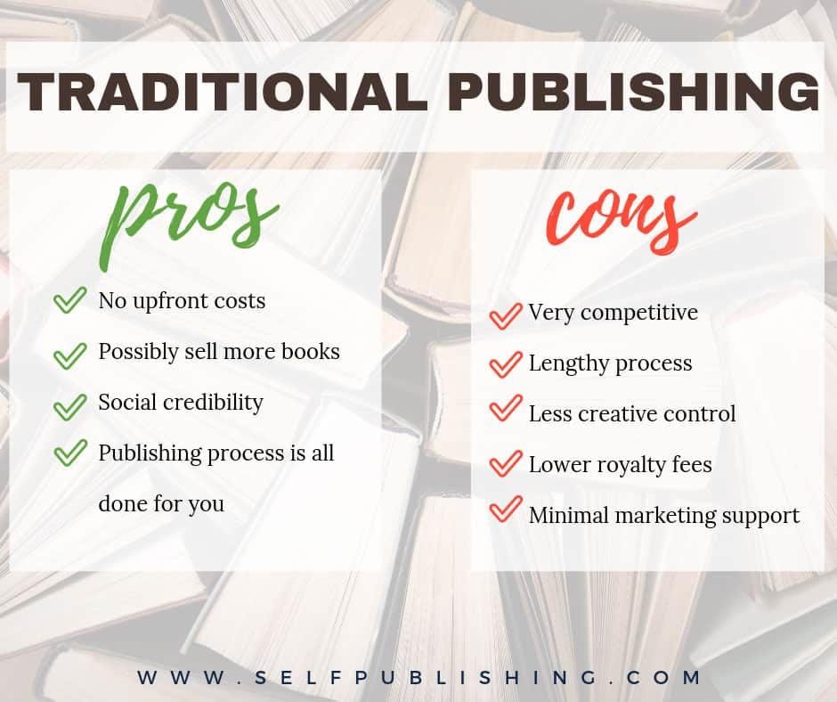 traditional publishing pros and cons