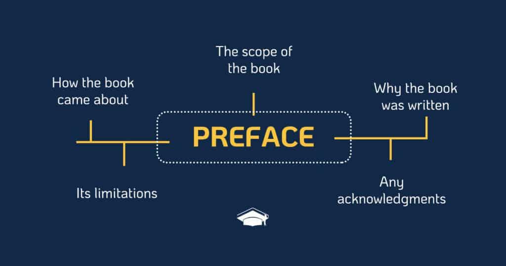 preface description